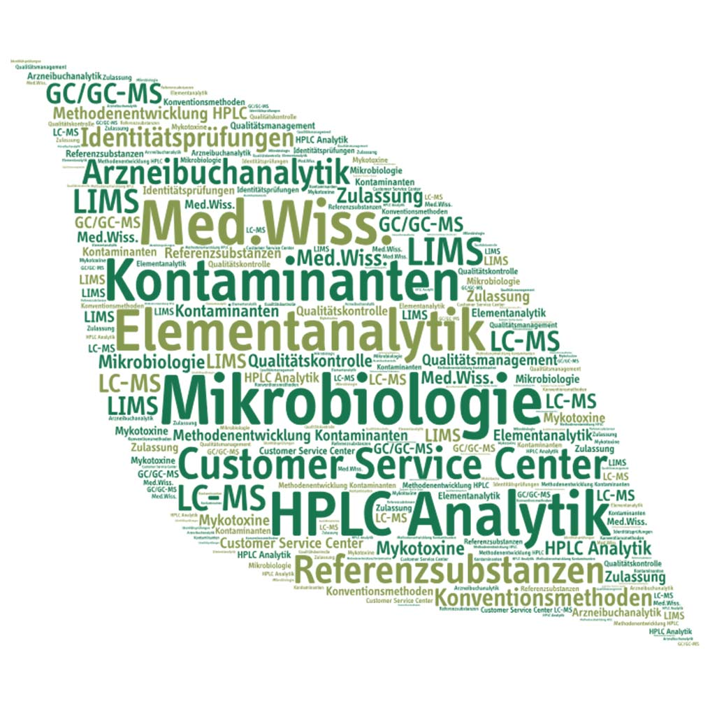 Tagcloud-PhytoLab
